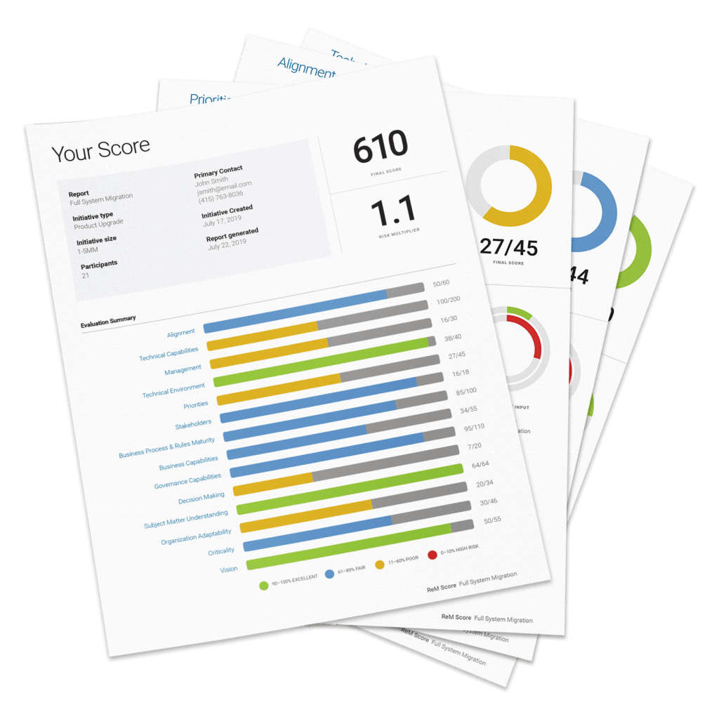 Readiness score report